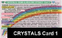 CRYSTALS, GEMS & Healing Stones-Card #1: